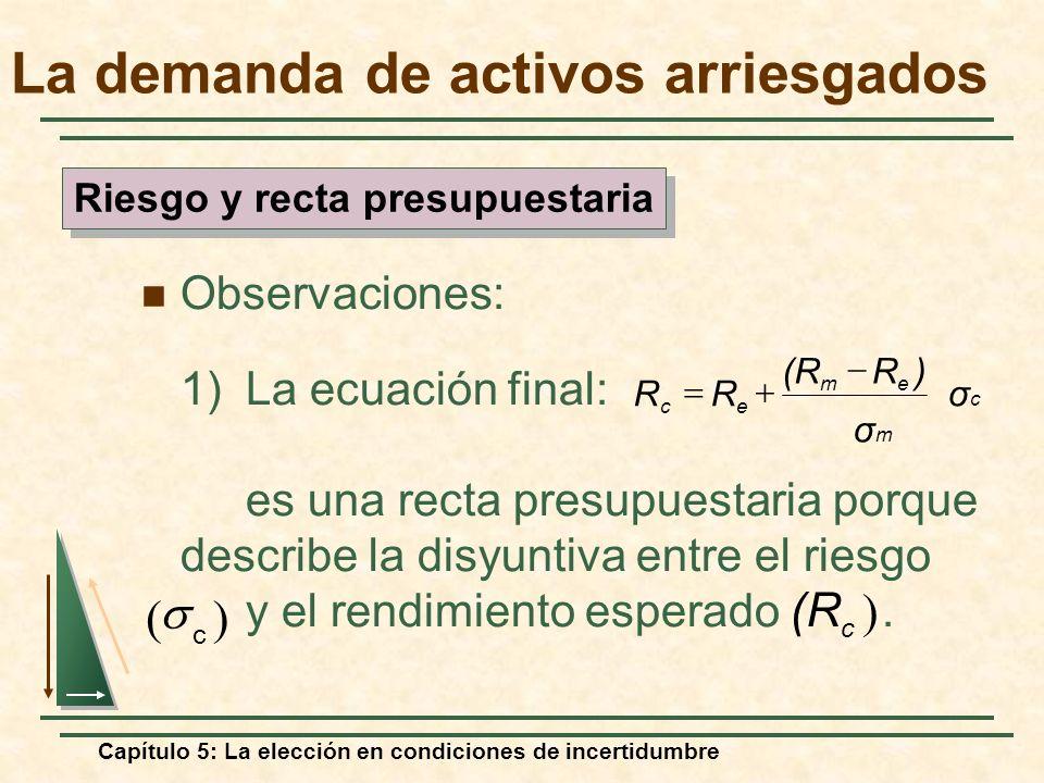 Capítulo 5: La elección en condiciones de incertidumbre La demanda de activos arriesgados Observaciones: 1)La ecuación final: es una recta presupuesta