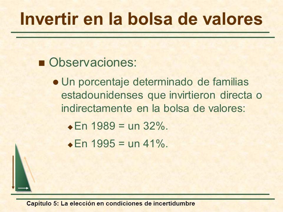Capítulo 5: La elección en condiciones de incertidumbre Invertir en la bolsa de valores Observaciones: Un porcentaje determinado de familias estadouni