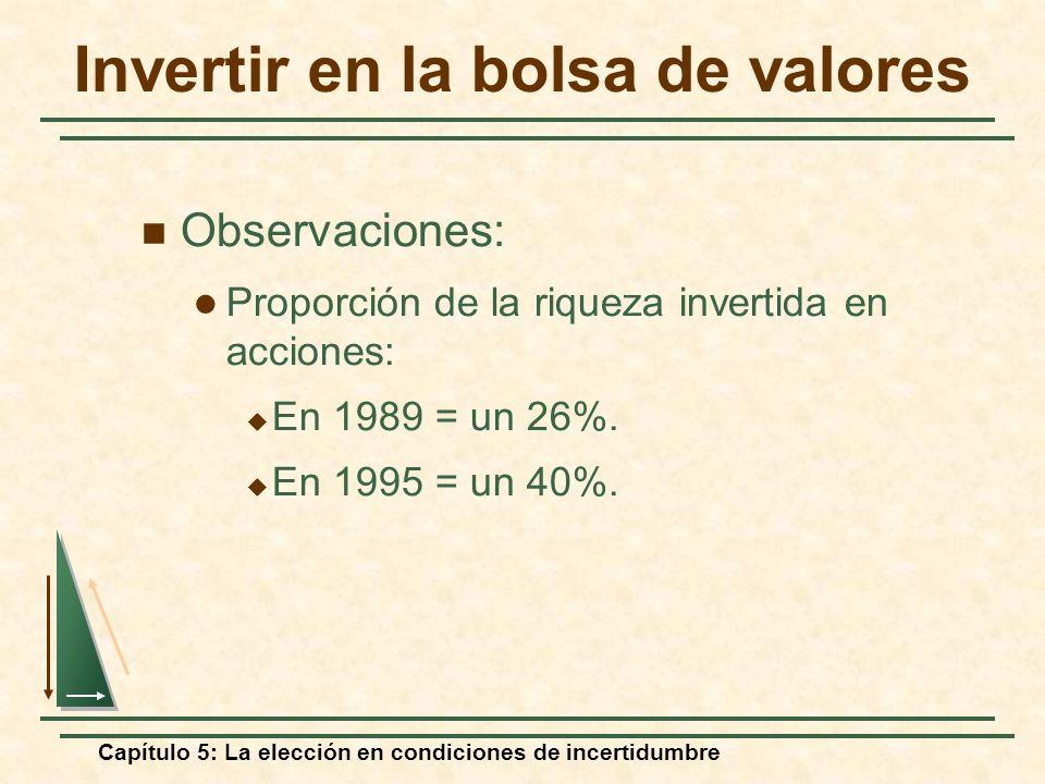Capítulo 5: La elección en condiciones de incertidumbre Invertir en la bolsa de valores Observaciones: Proporción de la riqueza invertida en acciones: