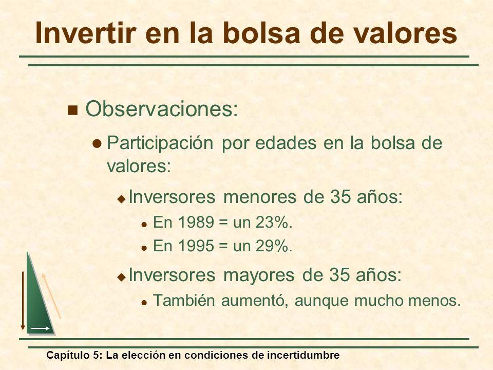 Capítulo 5: La elección en condiciones de incertidumbre Invertir en la bolsa de valores Observaciones: Participación por edades en la bolsa de valores