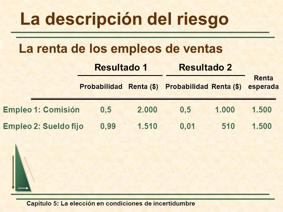 Capítulo 5: La elección en condiciones de incertidumbre La renta de los empleos de ventas Empleo 1: Comisión0,52.0000,51.0001.500 Empleo 2: Sueldo fij