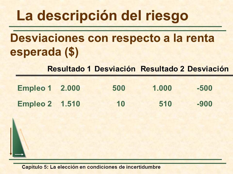 Capítulo 5: La elección en condiciones de incertidumbre Desviaciones con respecto a la renta esperada ($) Empleo 12.0005001.000-500 Empleo 21.51010510