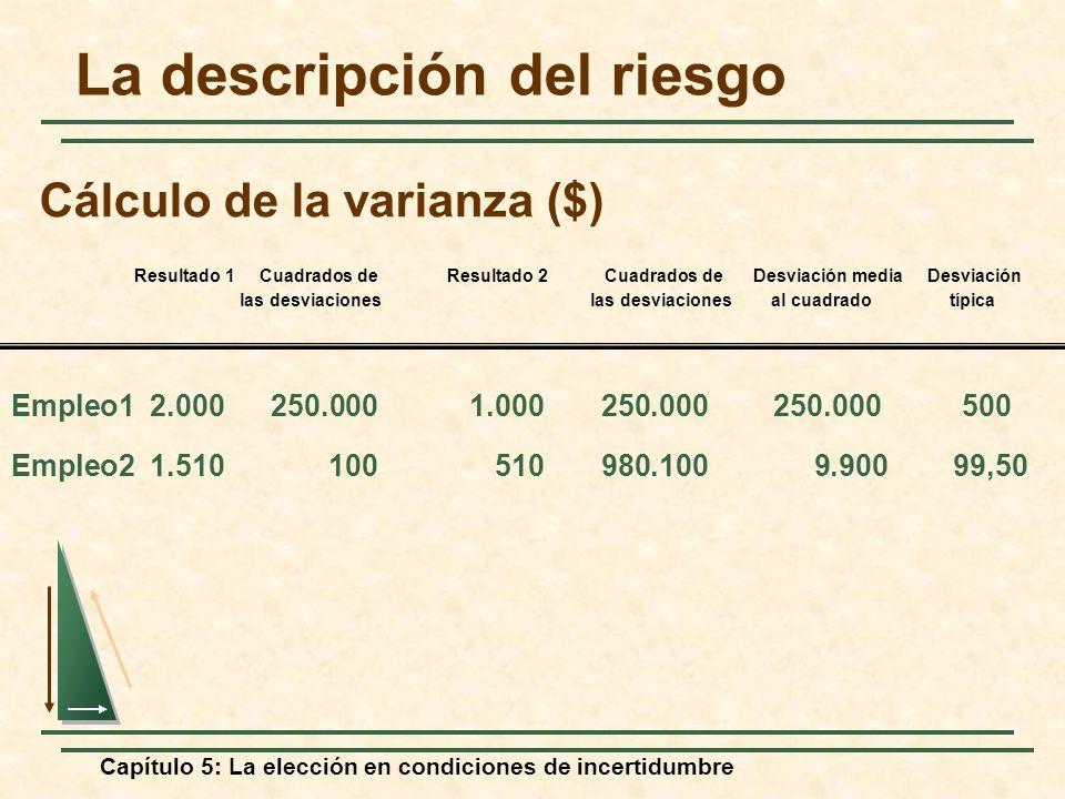 Capítulo 5: La elección en condiciones de incertidumbre Cálculo de la varianza ($) Empleo12.000250.0001.000 250.000 250.000 500 Empleo21.510100510 980