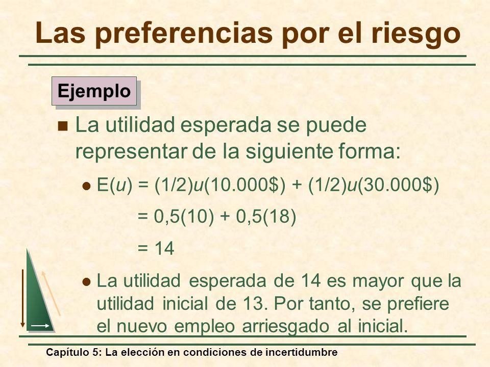 Capítulo 5: La elección en condiciones de incertidumbre Las preferencias por el riesgo La utilidad esperada se puede representar de la siguiente forma