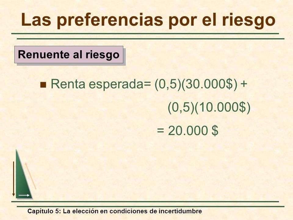 Capítulo 5: La elección en condiciones de incertidumbre Las preferencias por el riesgo Renta esperada= (0,5)(30.000$) + (0,5)(10.000$) = 20.000 $ Renu