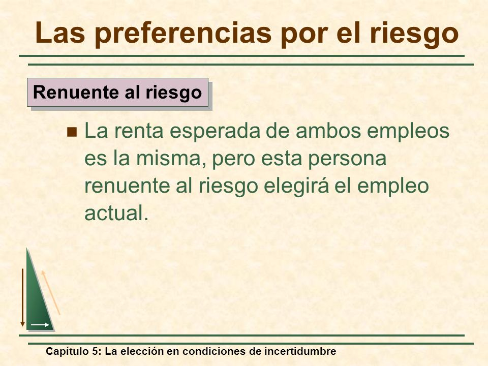 Capítulo 5: La elección en condiciones de incertidumbre Las preferencias por el riesgo La renta esperada de ambos empleos es la misma, pero esta perso