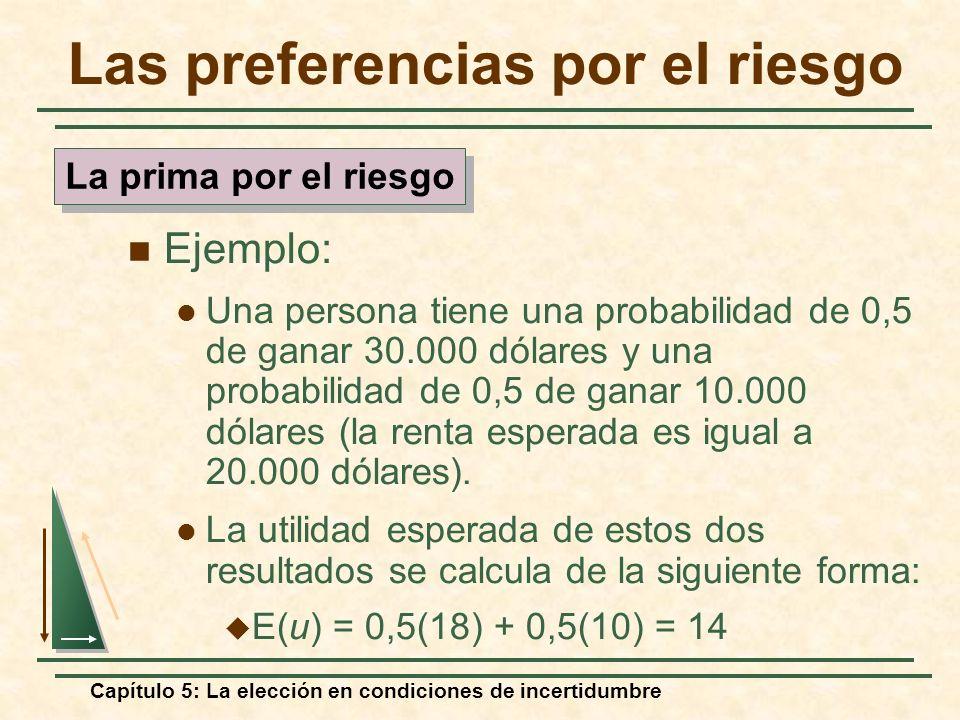 Capítulo 5: La elección en condiciones de incertidumbre Las preferencias por el riesgo Ejemplo: Una persona tiene una probabilidad de 0,5 de ganar 30.