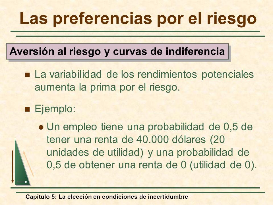 Capítulo 5: La elección en condiciones de incertidumbre Las preferencias por el riesgo La variabilidad de los rendimientos potenciales aumenta la prim
