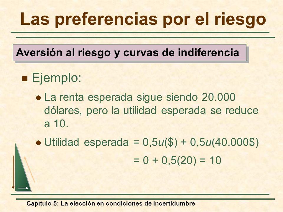 Capítulo 5: La elección en condiciones de incertidumbre Las preferencias por el riesgo Ejemplo: La renta esperada sigue siendo 20.000 dólares, pero la