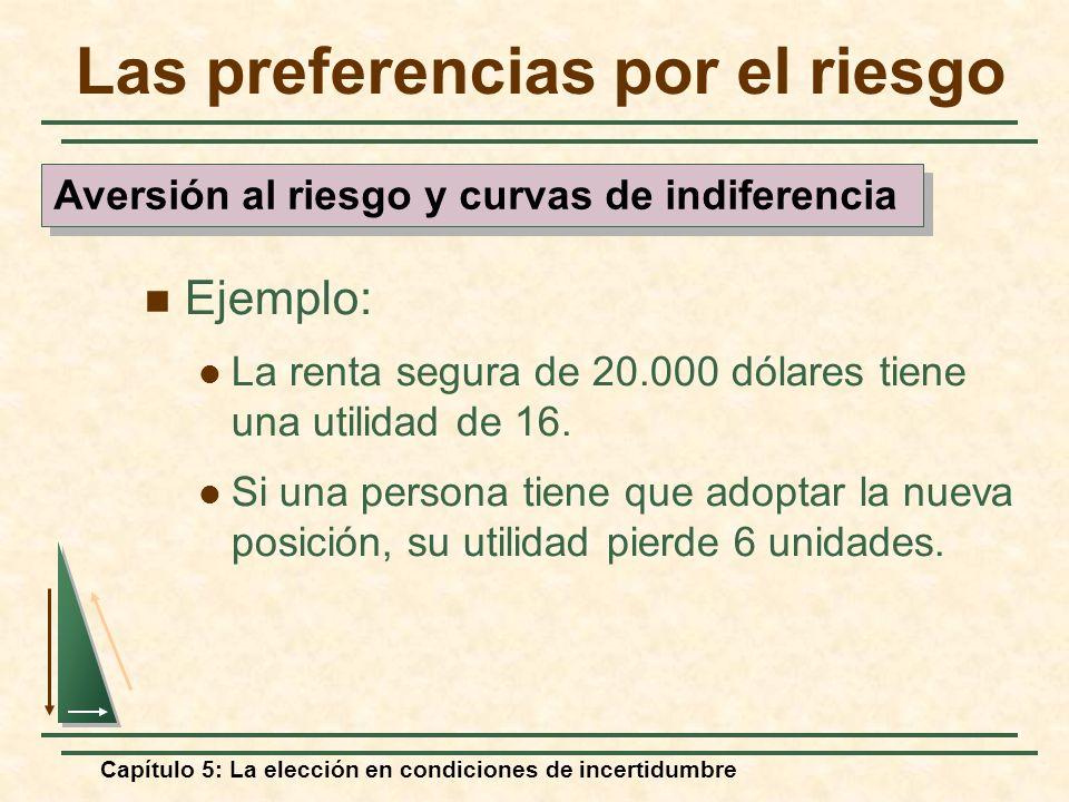 Capítulo 5: La elección en condiciones de incertidumbre Las preferencias por el riesgo Ejemplo: La renta segura de 20.000 dólares tiene una utilidad d
