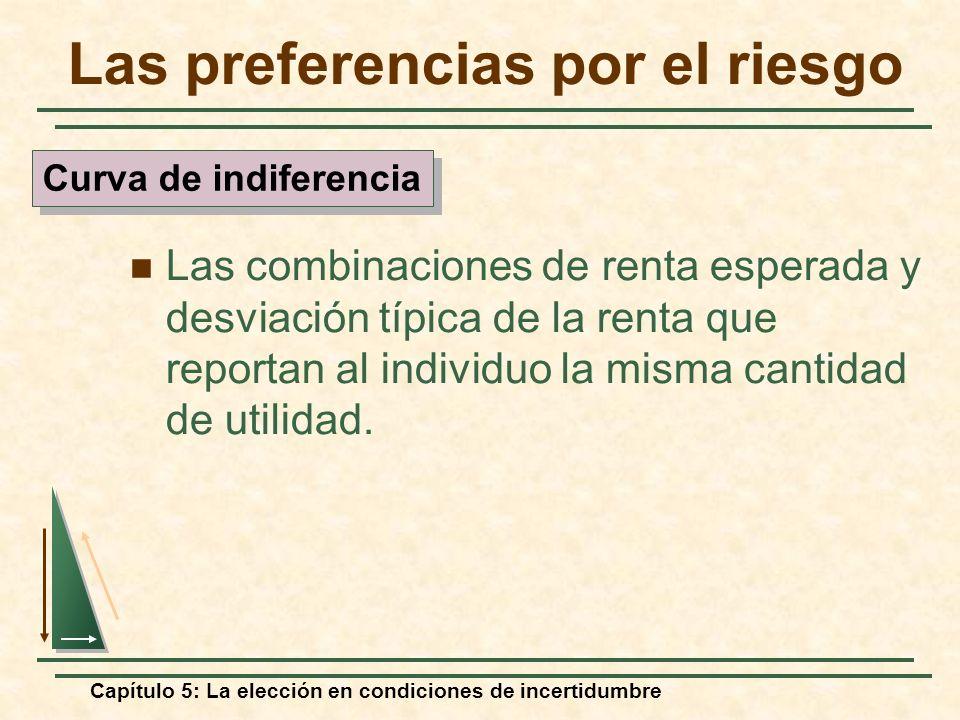 Capítulo 5: La elección en condiciones de incertidumbre Las preferencias por el riesgo Las combinaciones de renta esperada y desviación típica de la r