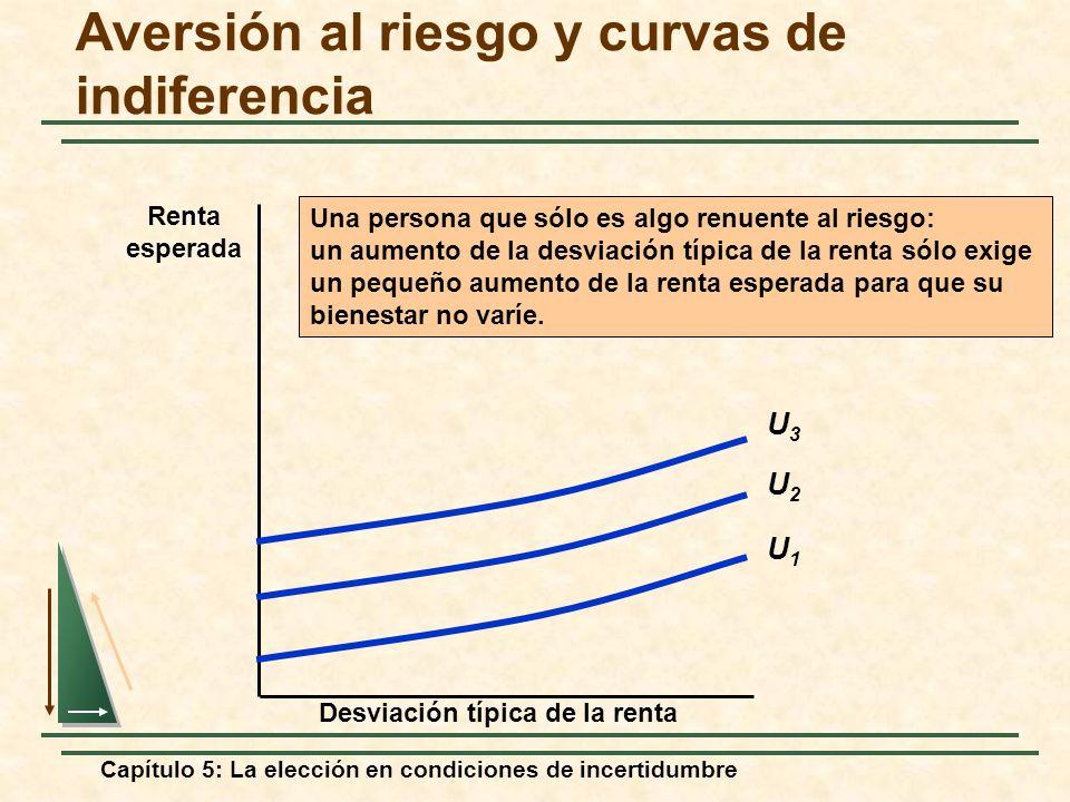 Capítulo 5: La elección en condiciones de incertidumbre Aversión al riesgo y curvas de indiferencia Desviación típica de la renta Renta esperada Una p