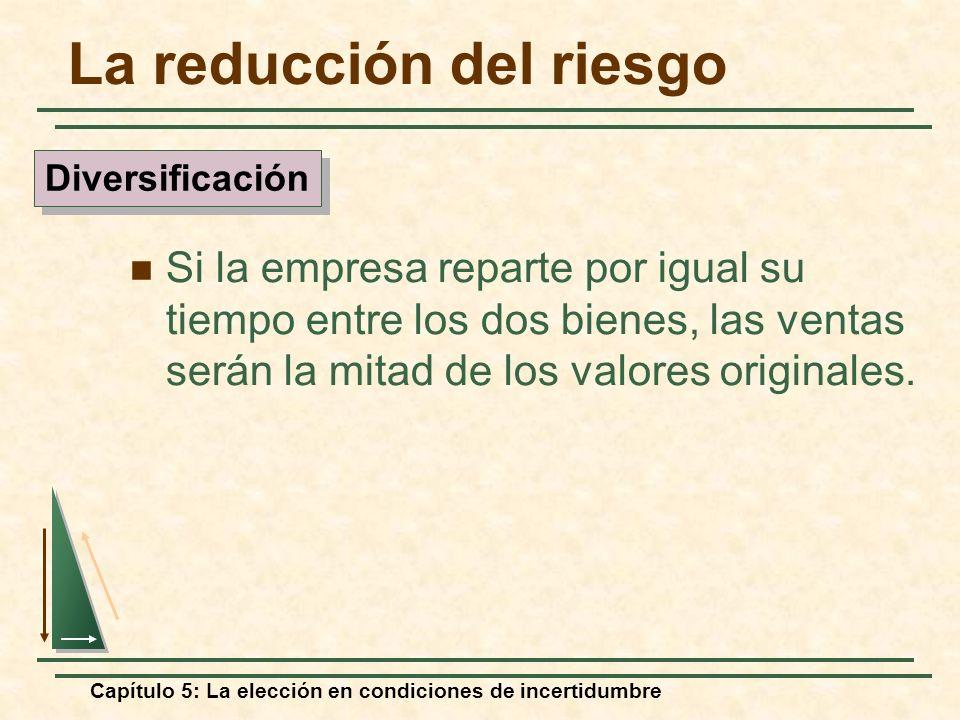 Capítulo 5: La elección en condiciones de incertidumbre La reducción del riesgo Si la empresa reparte por igual su tiempo entre los dos bienes, las ve