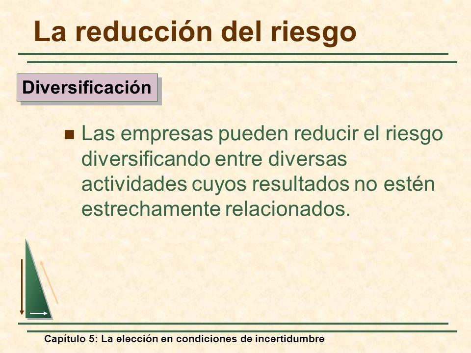 Capítulo 5: La elección en condiciones de incertidumbre La reducción del riesgo Las empresas pueden reducir el riesgo diversificando entre diversas ac