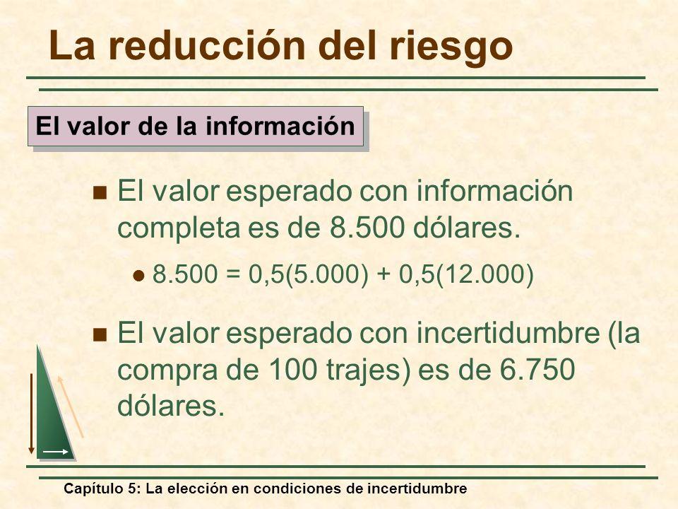 Capítulo 5: La elección en condiciones de incertidumbre La reducción del riesgo El valor esperado con información completa es de 8.500 dólares. 8.500