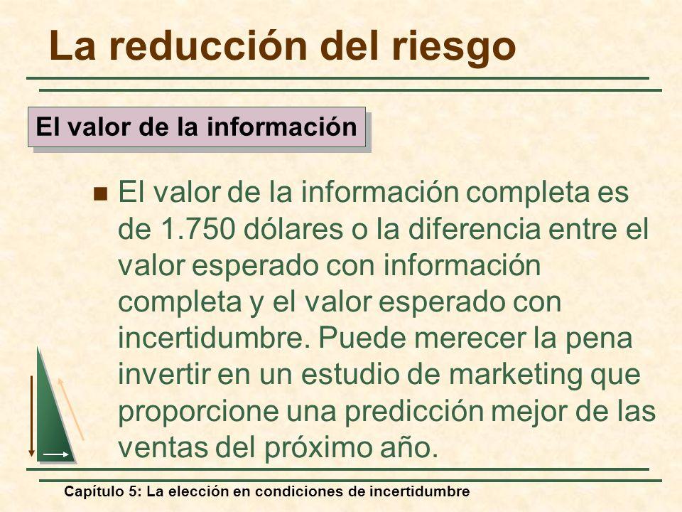Capítulo 5: La elección en condiciones de incertidumbre La reducción del riesgo El valor de la información completa es de 1.750 dólares o la diferenci