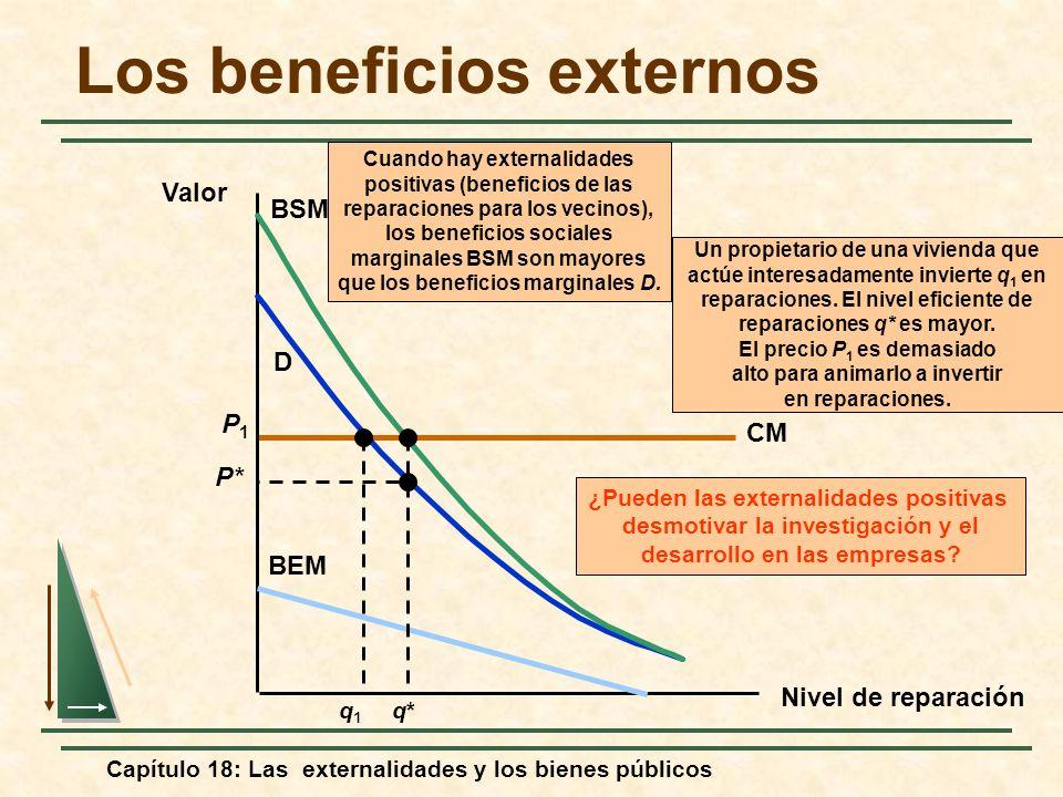 Capítulo 18: Las externalidades y los bienes públicos CM P1P1 Los beneficios externos Nivel de reparación Valor D ¿Pueden las externalidades positivas
