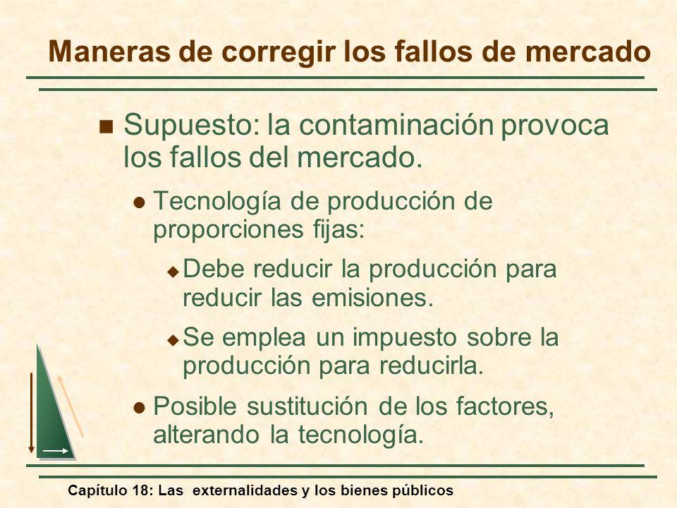 Capítulo 18: Las externalidades y los bienes públicos Maneras de corregir los fallos de mercado Supuesto: la contaminación provoca los fallos del merc