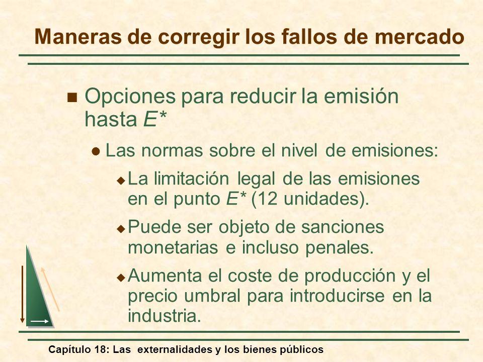 Capítulo 18: Las externalidades y los bienes públicos Opciones para reducir la emisión hasta E* Las normas sobre el nivel de emisiones: La limitación