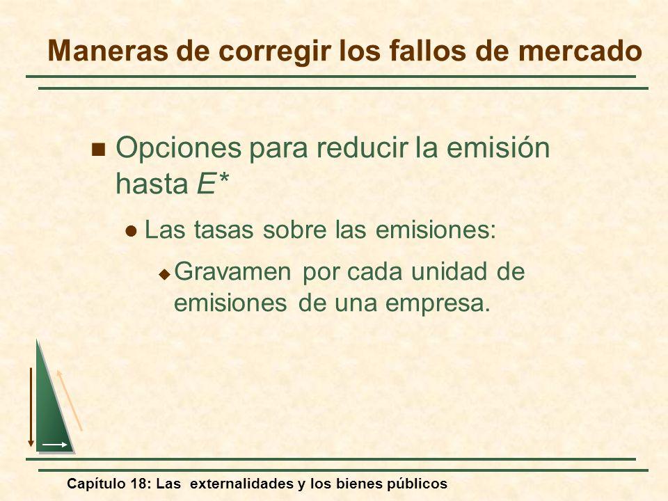 Capítulo 18: Las externalidades y los bienes públicos Opciones para reducir la emisión hasta E* Las tasas sobre las emisiones: Gravamen por cada unida