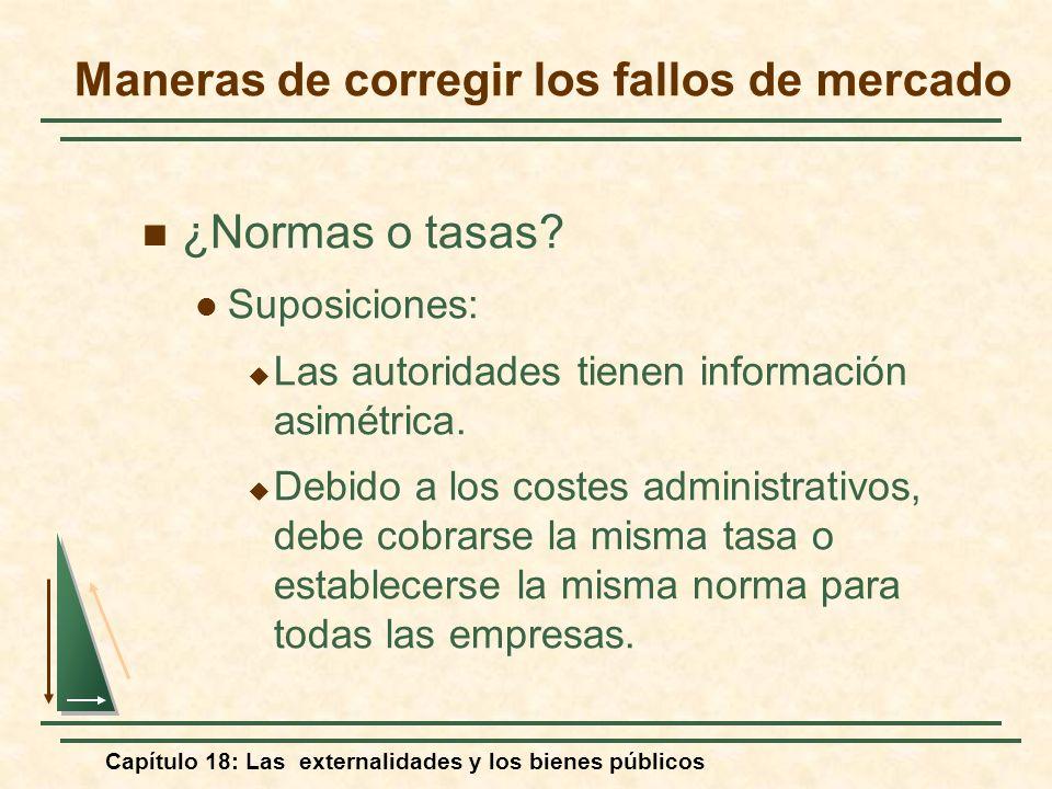 Capítulo 18: Las externalidades y los bienes públicos ¿Normas o tasas? Suposiciones: Las autoridades tienen información asimétrica. Debido a los coste