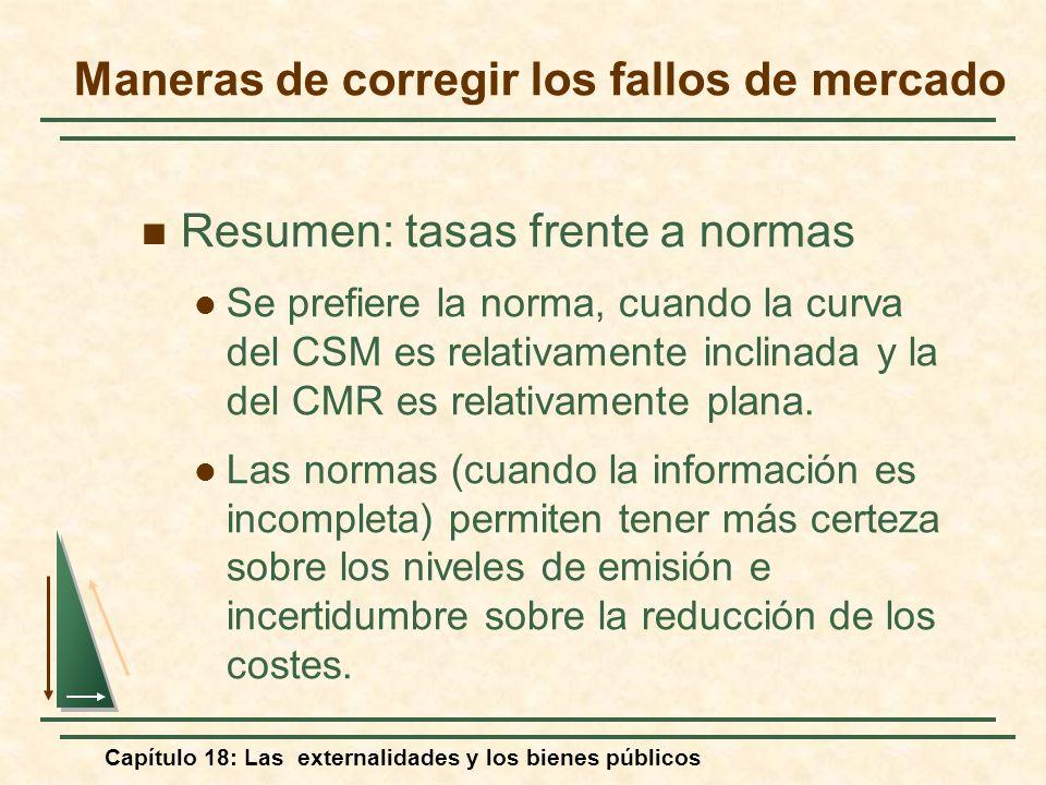 Capítulo 18: Las externalidades y los bienes públicos Resumen: tasas frente a normas Se prefiere la norma, cuando la curva del CSM es relativamente in