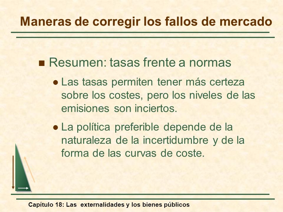 Capítulo 18: Las externalidades y los bienes públicos Resumen: tasas frente a normas Las tasas permiten tener más certeza sobre los costes, pero los n