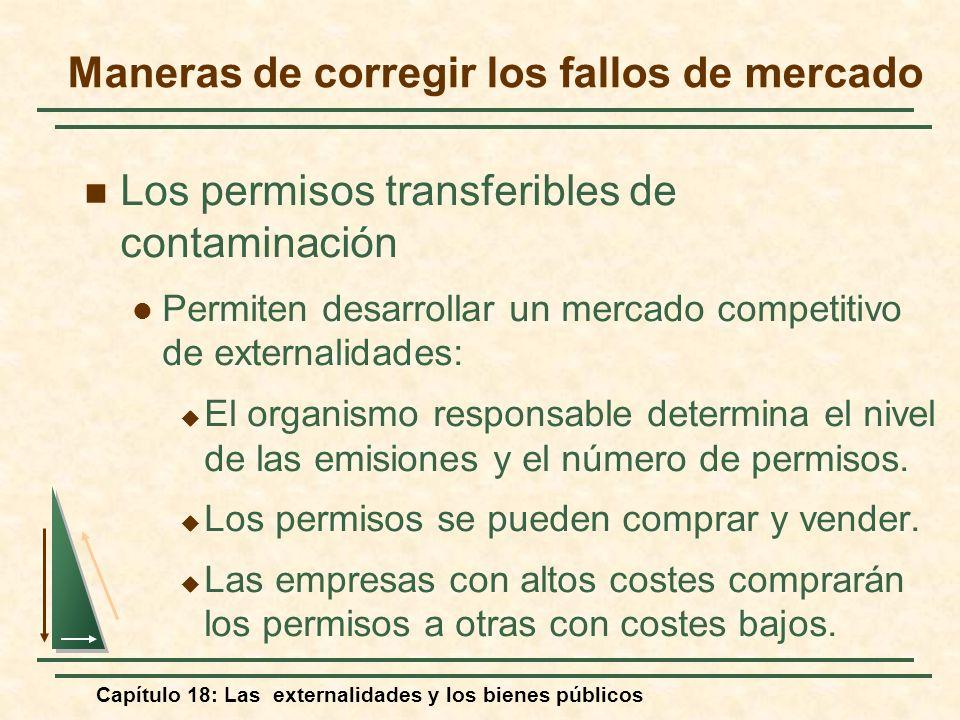 Capítulo 18: Las externalidades y los bienes públicos Los permisos transferibles de contaminación Permiten desarrollar un mercado competitivo de exter