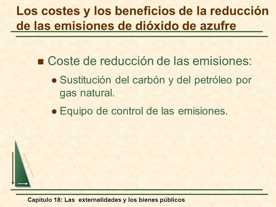 Capítulo 18: Las externalidades y los bienes públicos Los costes y los beneficios de la reducción de las emisiones de dióxido de azufre Coste de reduc