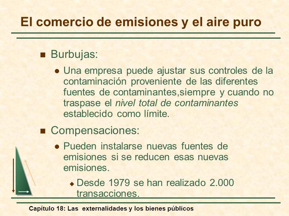 Capítulo 18: Las externalidades y los bienes públicos El comercio de emisiones y el aire puro Burbujas: Una empresa puede ajustar sus controles de la