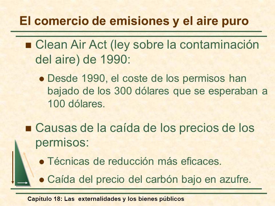 Capítulo 18: Las externalidades y los bienes públicos Clean Air Act (ley sobre la contaminación del aire) de 1990: Desde 1990, el coste de los permiso
