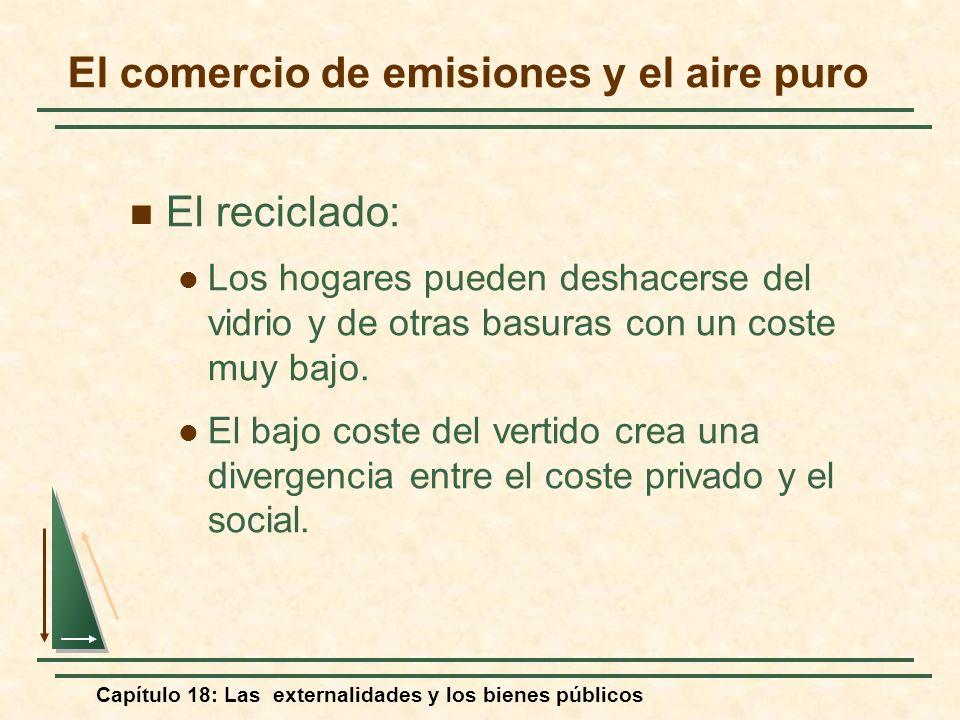Capítulo 18: Las externalidades y los bienes públicos El reciclado: Los hogares pueden deshacerse del vidrio y de otras basuras con un coste muy bajo.