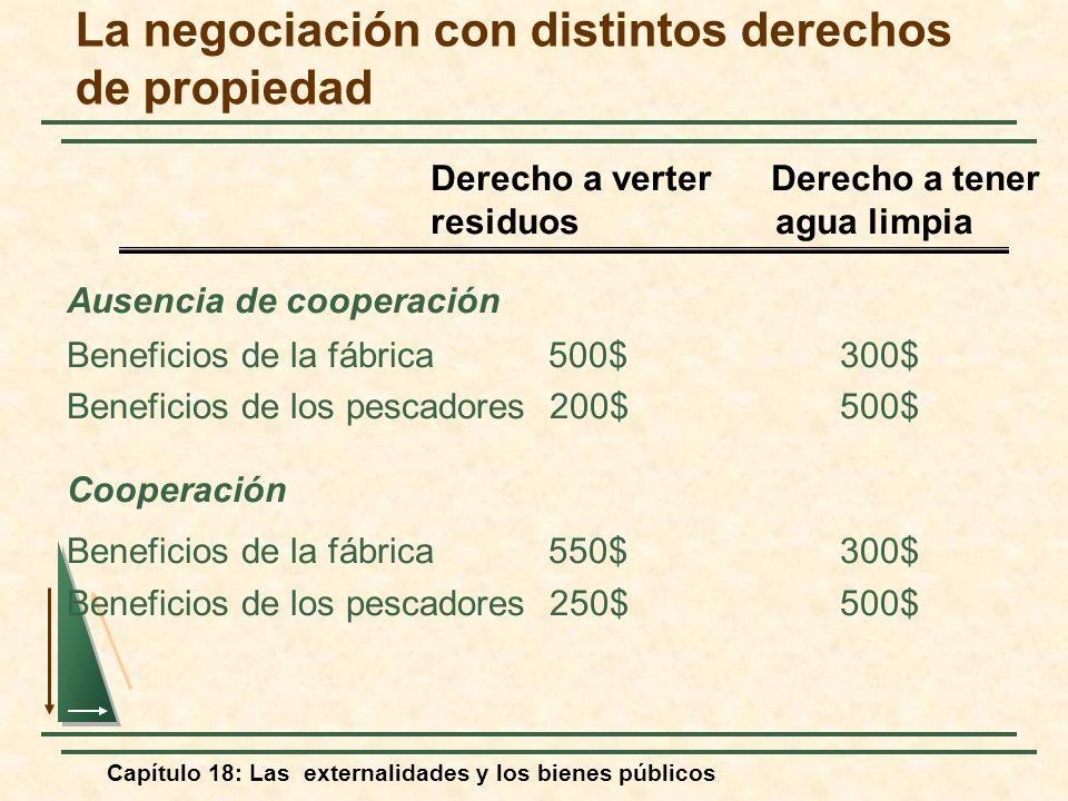 Capítulo 18: Las externalidades y los bienes públicos La negociación con distintos derechos de propiedad Ausencia de cooperación Beneficios de la fábr