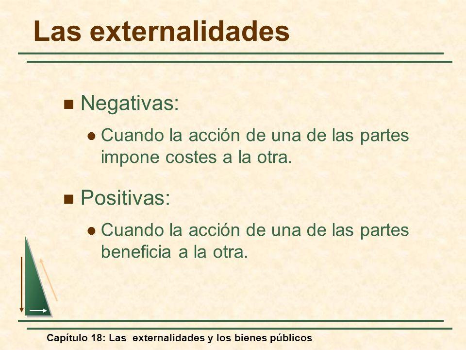 Capítulo 18: Las externalidades y los bienes públicos Las externalidades Negativas: Cuando la acción de una de las partes impone costes a la otra. Pos