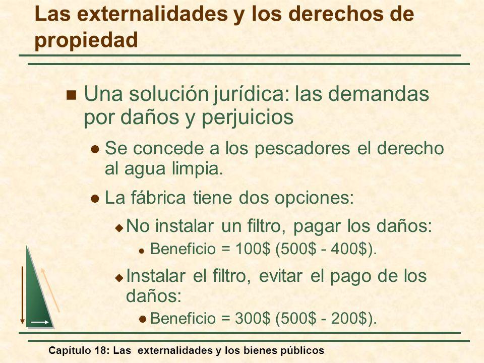 Capítulo 18: Las externalidades y los bienes públicos Una solución jurídica: las demandas por daños y perjuicios Se concede a los pescadores el derech