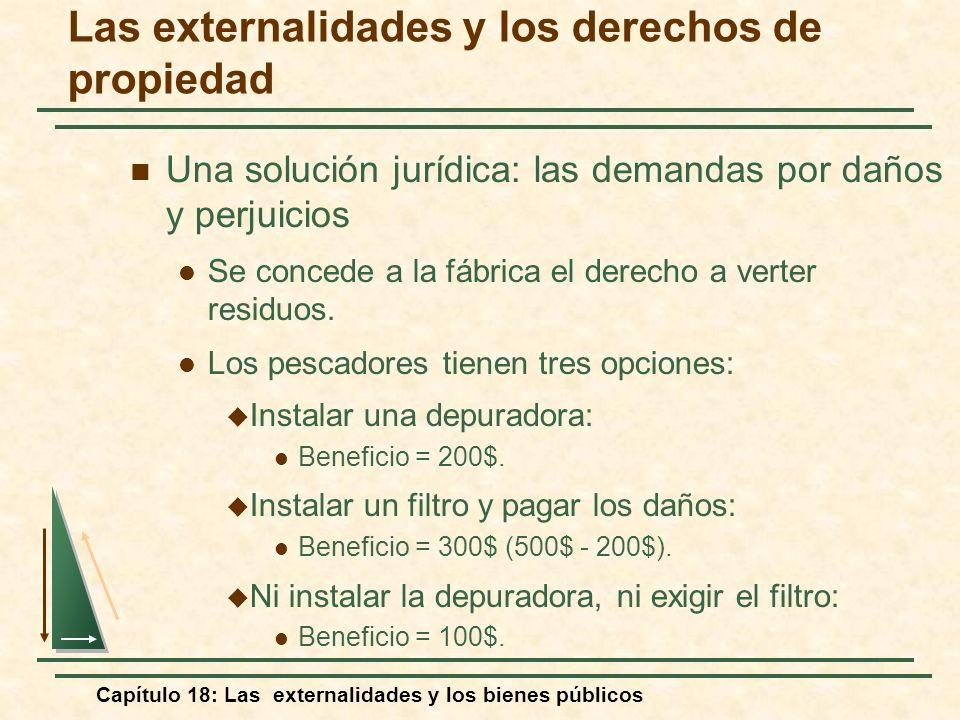 Capítulo 18: Las externalidades y los bienes públicos Una solución jurídica: las demandas por daños y perjuicios Se concede a la fábrica el derecho a