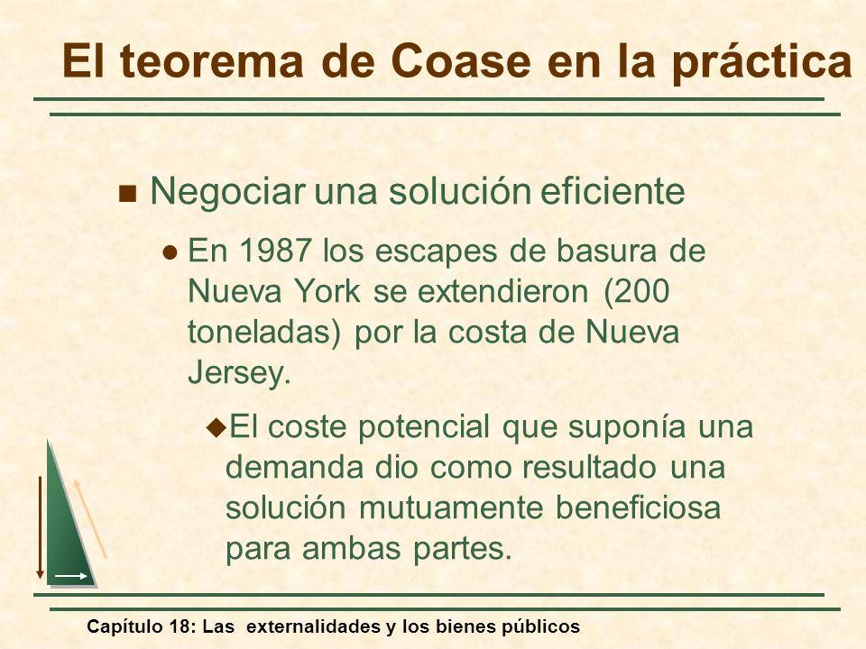 Capítulo 18: Las externalidades y los bienes públicos El teorema de Coase en la práctica Negociar una solución eficiente En 1987 los escapes de basura