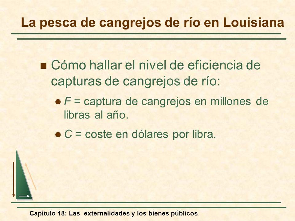 Capítulo 18: Las externalidades y los bienes públicos La pesca de cangrejos de río en Louisiana Cómo hallar el nivel de eficiencia de capturas de cang