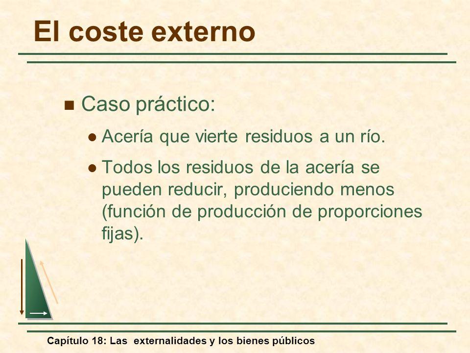 Capítulo 18: Las externalidades y los bienes públicos El coste externo Caso práctico: Acería que vierte residuos a un río. Todos los residuos de la ac