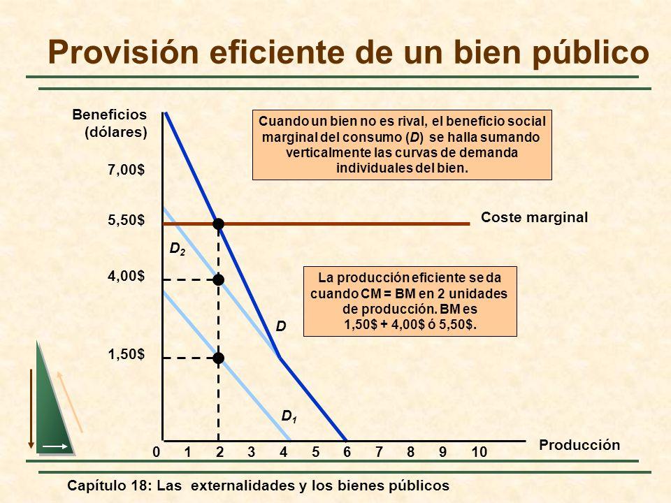 Capítulo 18: Las externalidades y los bienes públicos D1D1 D2D2 D Cuando un bien no es rival, el beneficio social marginal del consumo (D) se halla su