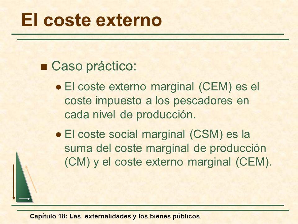 Capítulo 18: Las externalidades y los bienes públicos Caso práctico: El coste externo marginal (CEM) es el coste impuesto a los pescadores en cada niv