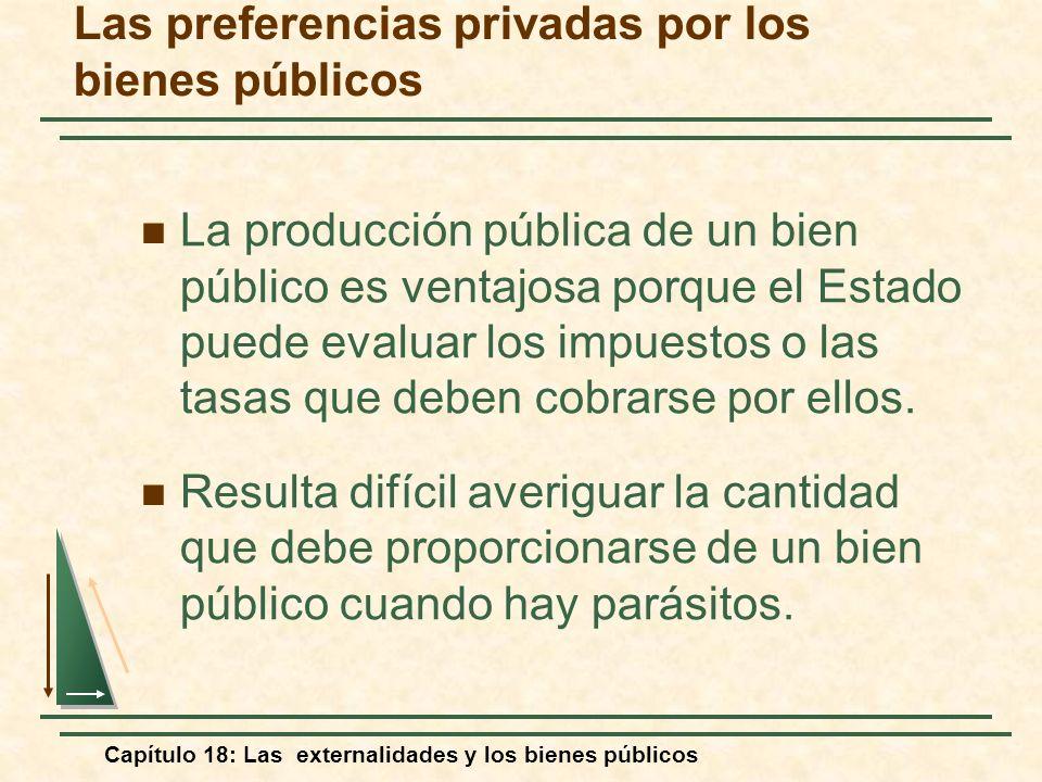 Capítulo 18: Las externalidades y los bienes públicos Las preferencias privadas por los bienes públicos La producción pública de un bien público es ve