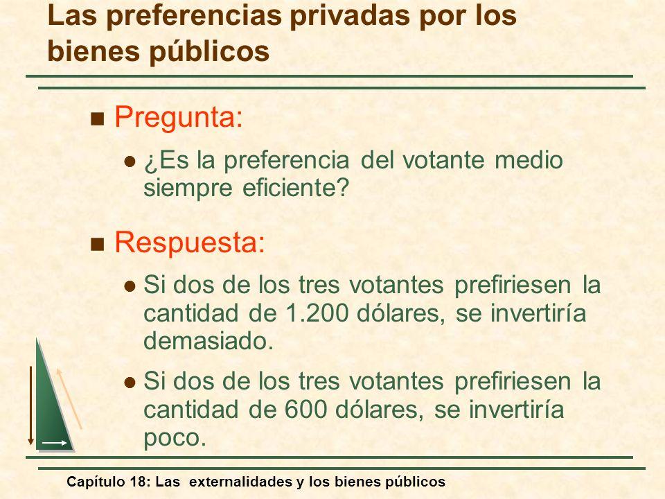 Capítulo 18: Las externalidades y los bienes públicos Pregunta: ¿Es la preferencia del votante medio siempre eficiente? Respuesta: Si dos de los tres