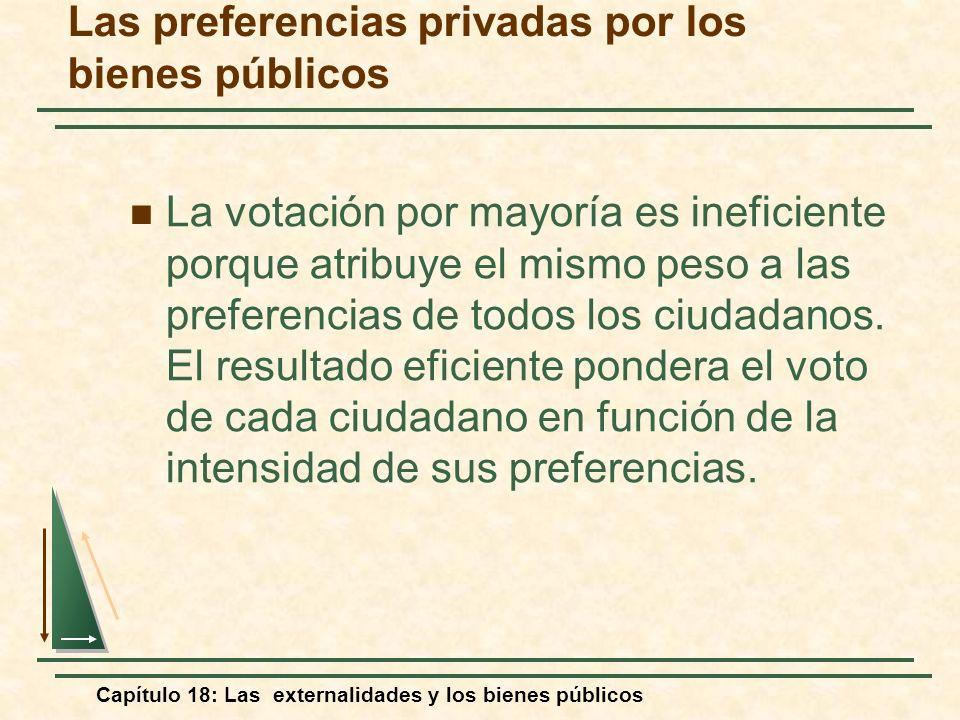 Capítulo 18: Las externalidades y los bienes públicos La votación por mayoría es ineficiente porque atribuye el mismo peso a las preferencias de todos