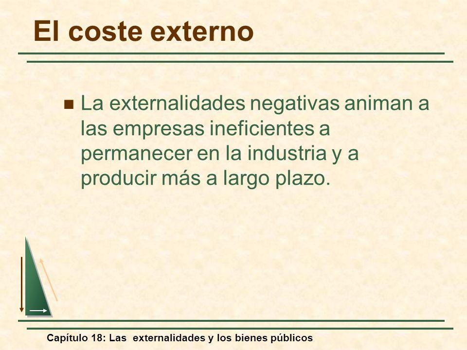 Capítulo 18: Las externalidades y los bienes públicos El coste externo La externalidades negativas animan a las empresas ineficientes a permanecer en