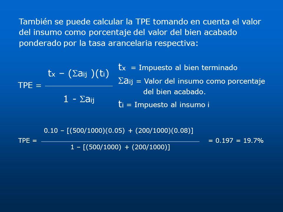 TPE = t x – (a ij )(t i ) t x = Impuesto al bien terminado a ij = Valor del insumo como porcentaje del bien acabado. t i = Impuesto al insumo i 1 - a