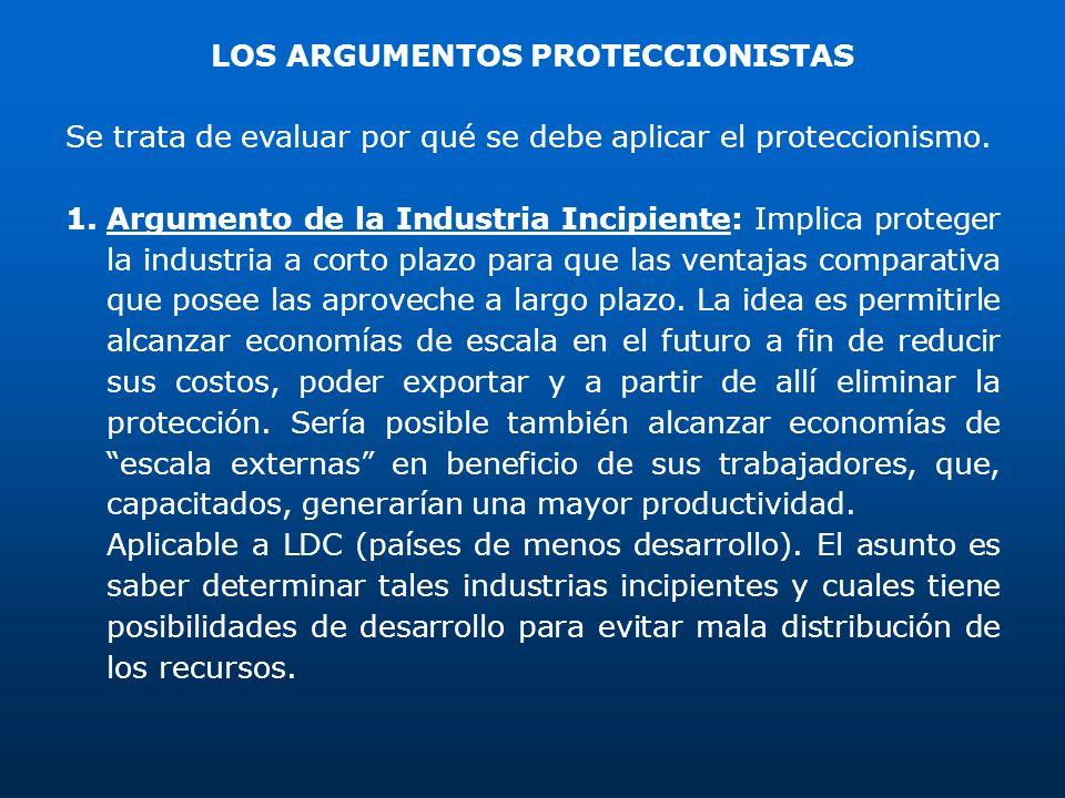 LOS ARGUMENTOS PROTECCIONISTAS Se trata de evaluar por qué se debe aplicar el proteccionismo. 1.Argumento de la Industria Incipiente: Implica proteger