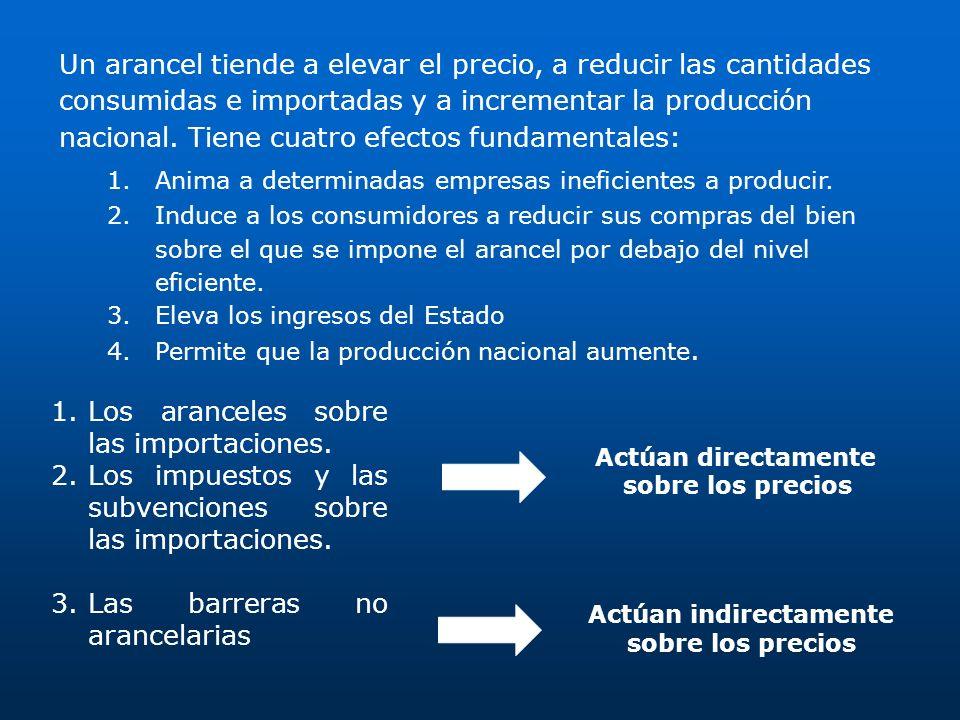 1.Los aranceles sobre las importaciones. 2.Los impuestos y las subvenciones sobre las importaciones. 3.Las barreras no arancelarias Actúan directament