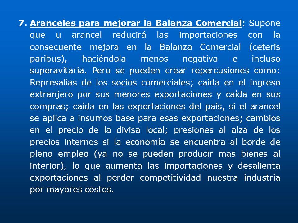 7.Aranceles para mejorar la Balanza Comercial: Supone que u arancel reducirá las importaciones con la consecuente mejora en la Balanza Comercial (cete