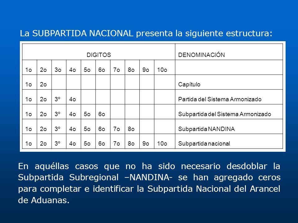 La SUBPARTIDA NACIONAL presenta la siguiente estructura: En aquéllas casos que no ha sido necesario desdoblar la Subpartida Subregional –NANDINA- se h